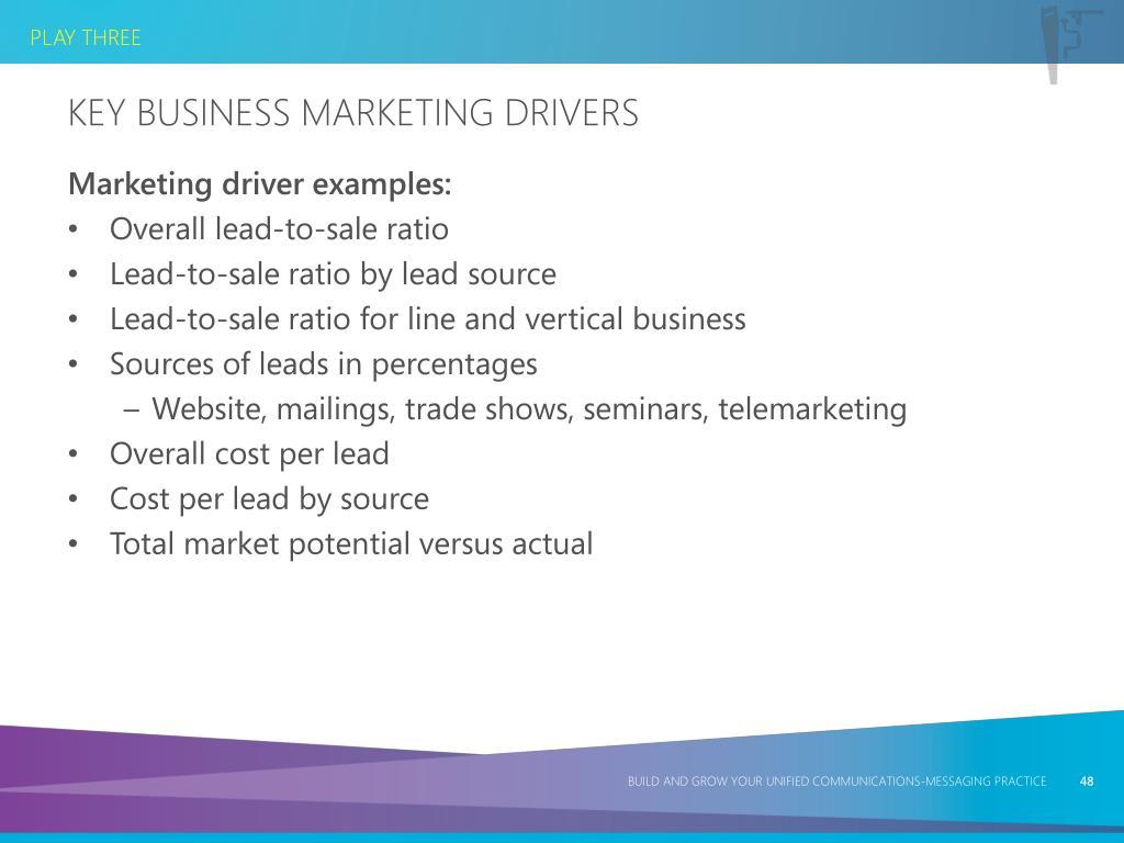 Key Business Marketing Drivers
