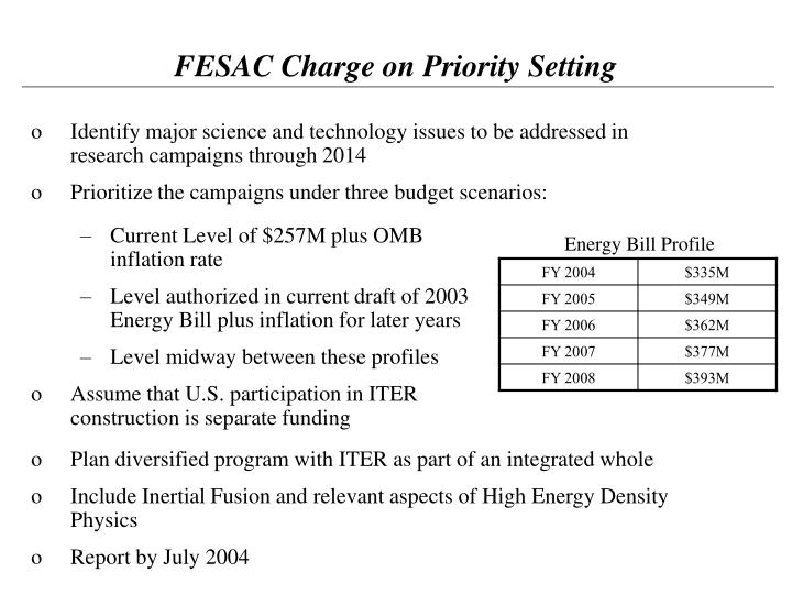 Current Level of $257M plus OMB inflation rate