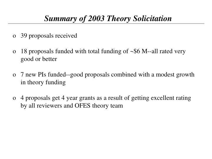 Summary of 2003 Theory Solicitation