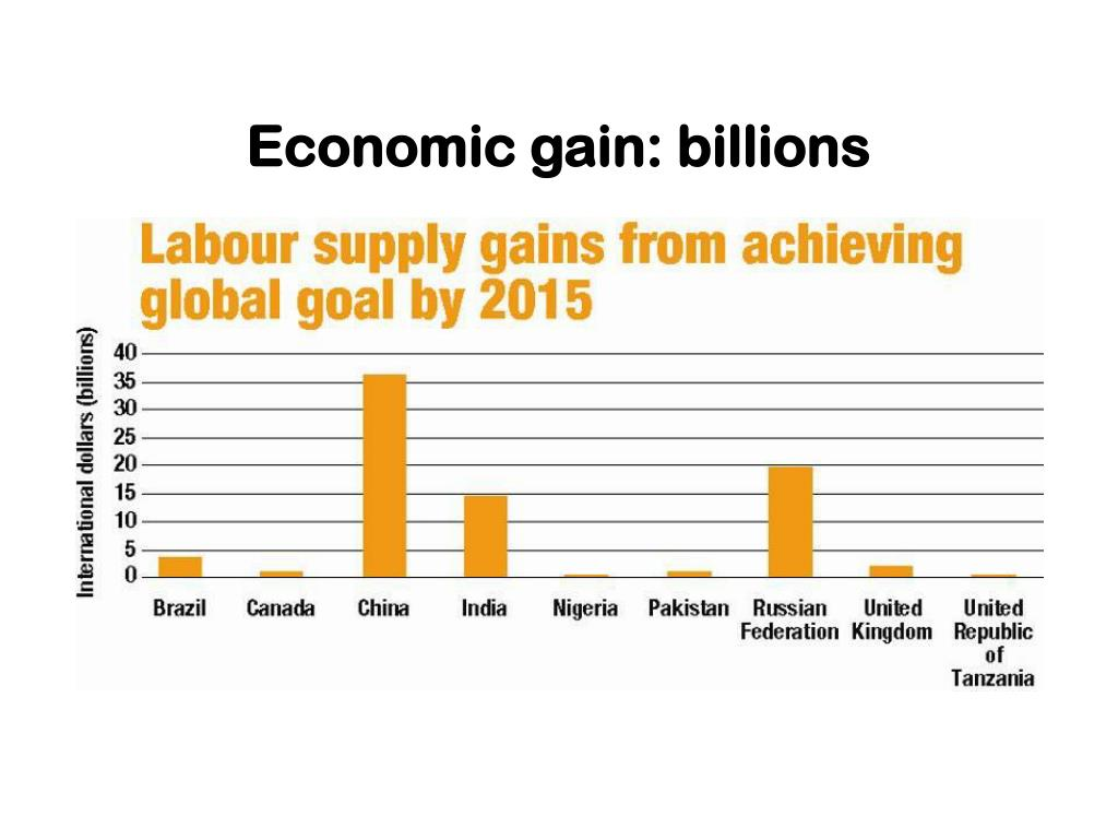 Economic gain: billions