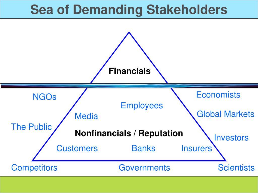 Sea of Demanding Stakeholders