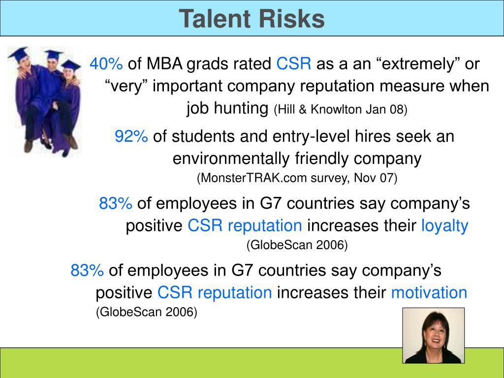 Talent Risks