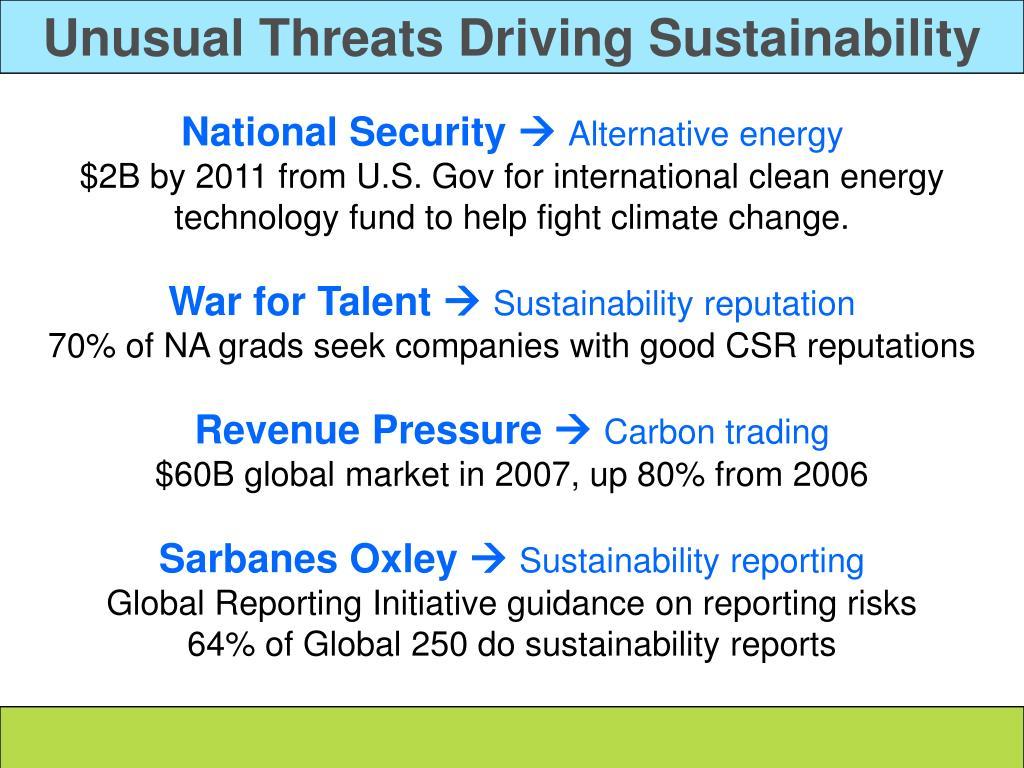 Unusual Threats Driving Sustainability