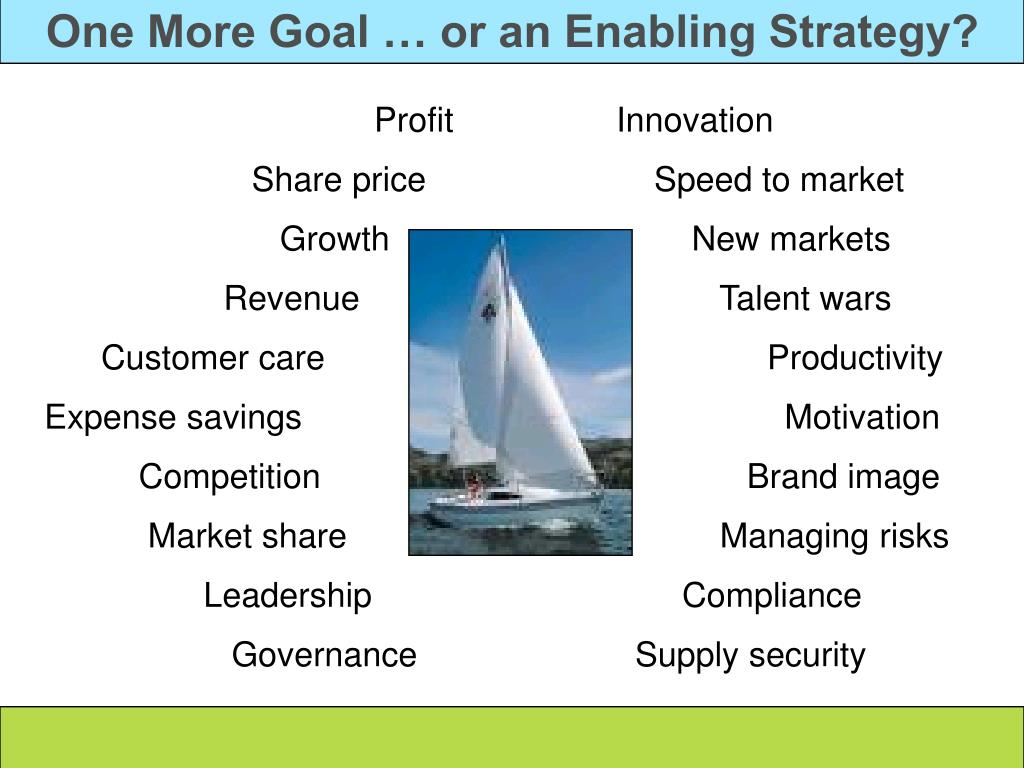 One More Goal … or an Enabling Strategy?