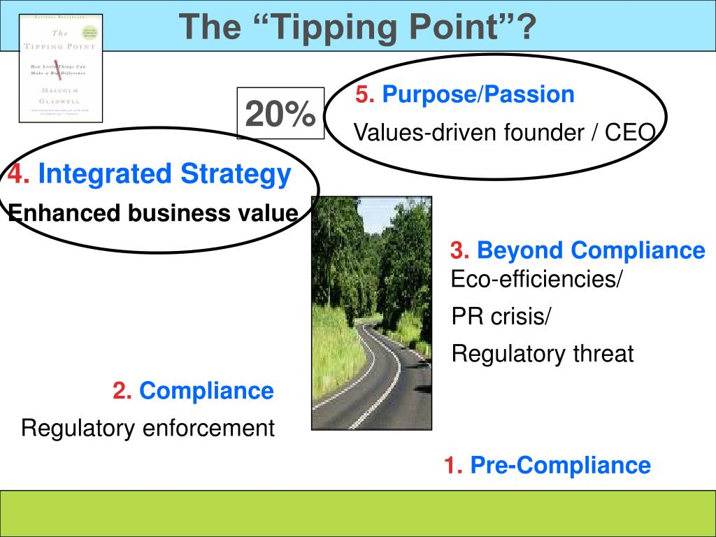 """The """"Tipping Point""""?"""