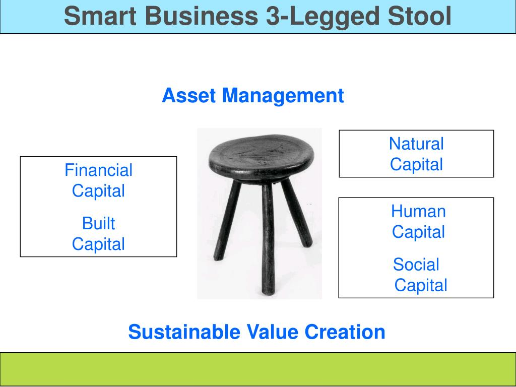 Smart Business 3-Legged Stool