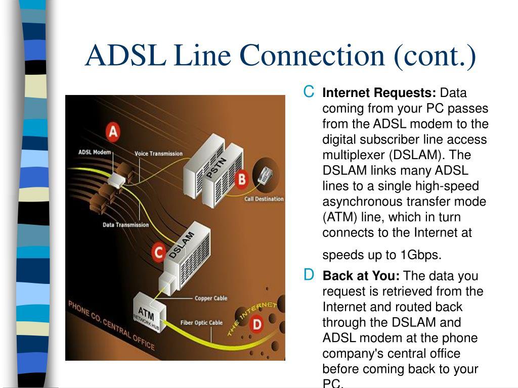 ADSL Line Connection (cont.)