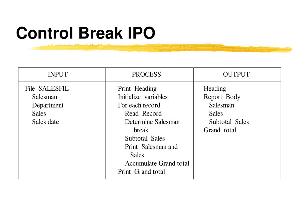 Control Break IPO
