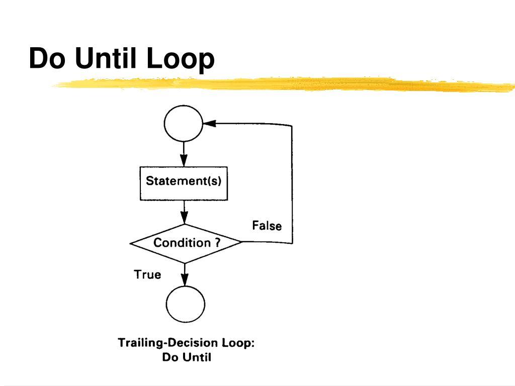 Do Until Loop