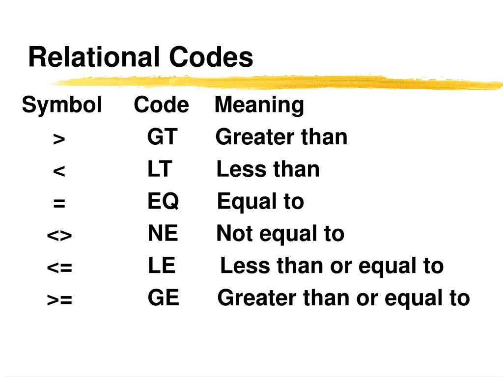 Relational Codes