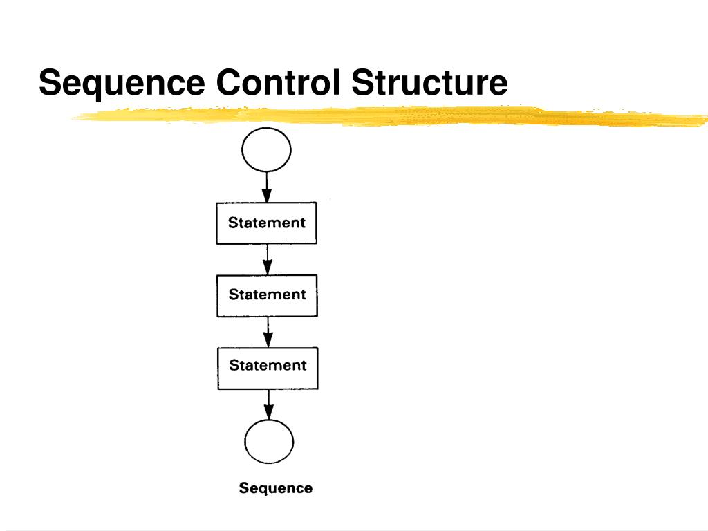 Sequence Control Structure