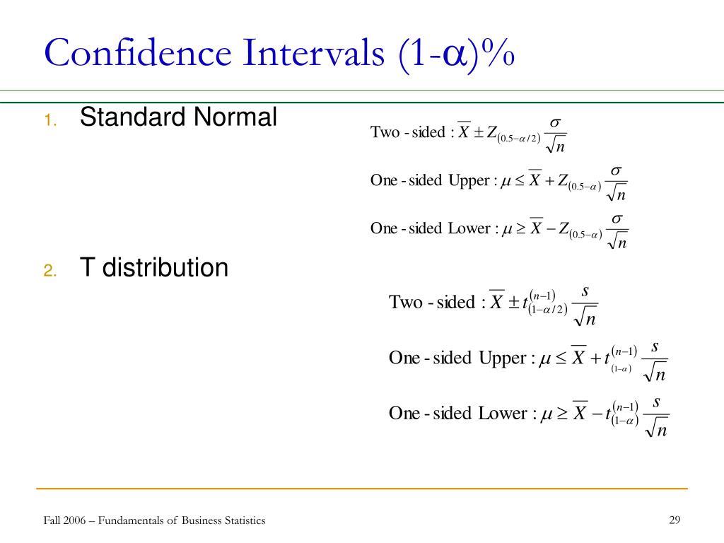 Confidence Intervals (1-