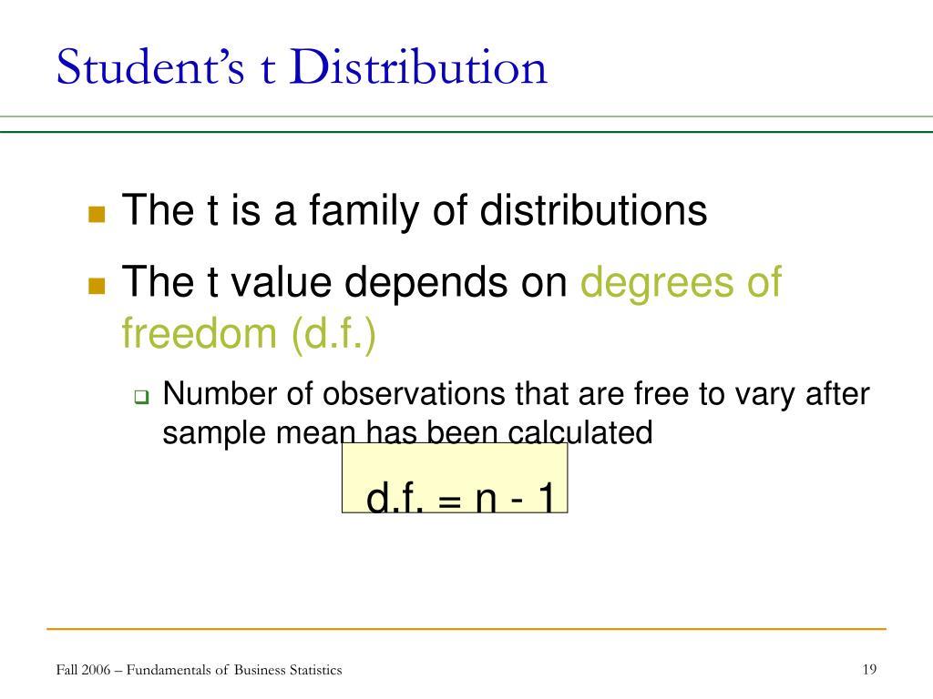 Student's t Distribution