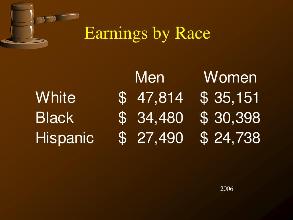 Earnings by Race