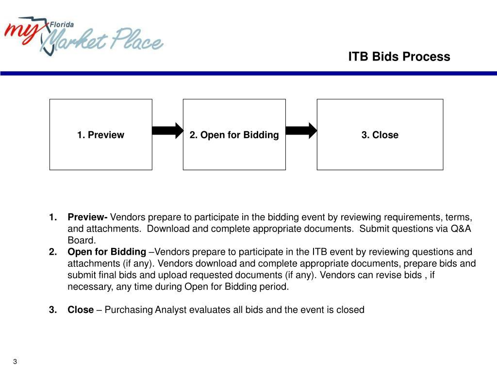 ITB Bids Process