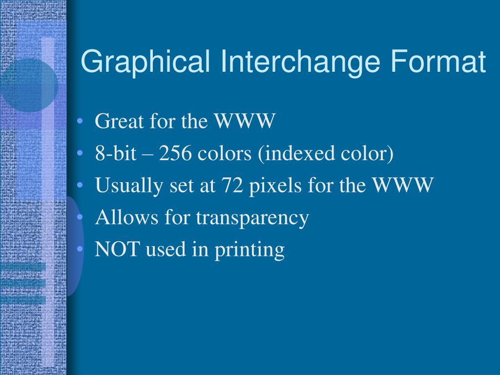Graphical Interchange Format