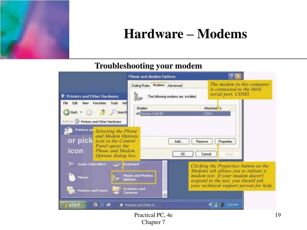 Hardware – Modems