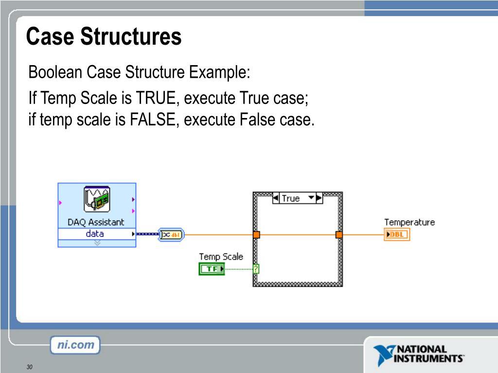 Case Structures