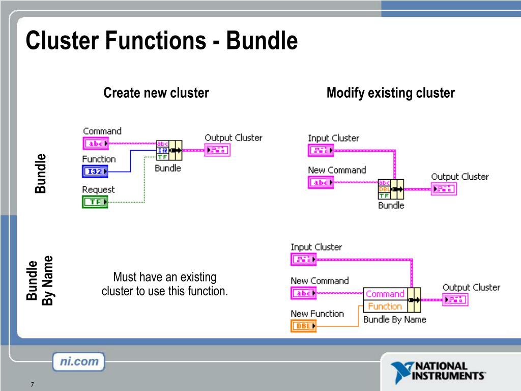 Cluster Functions - Bundle