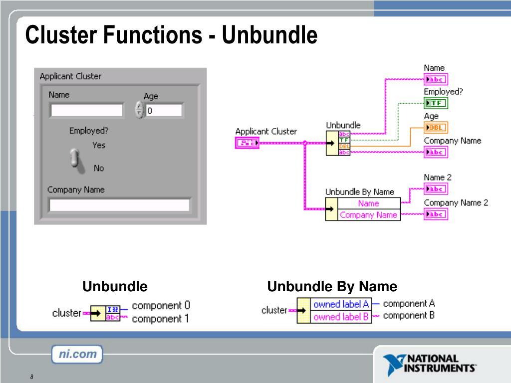 Cluster Functions - Unbundle