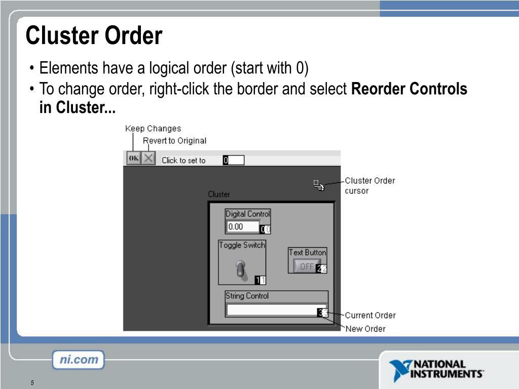 Cluster Order