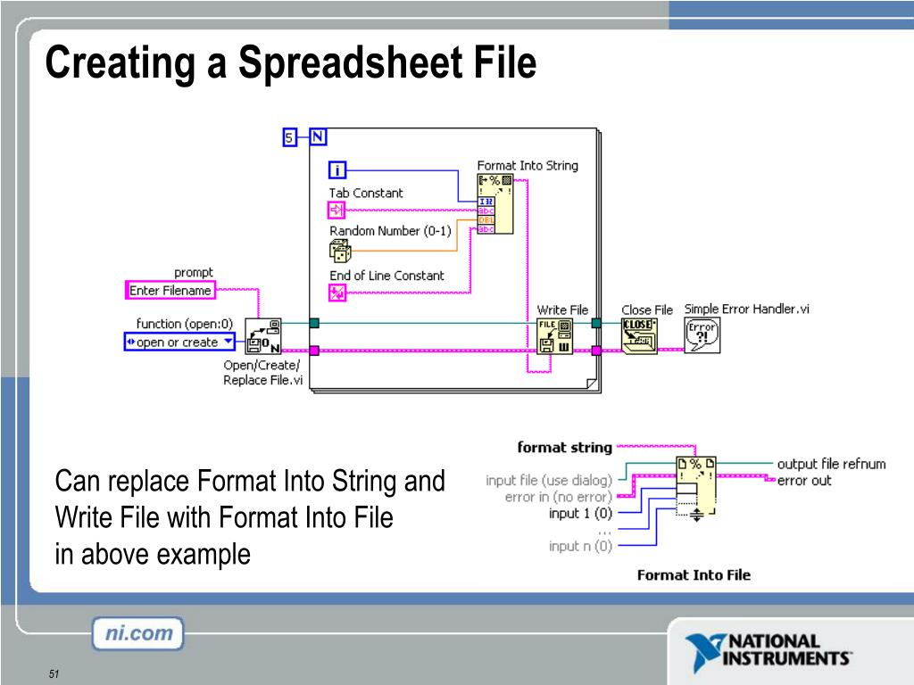 Creating a Spreadsheet File