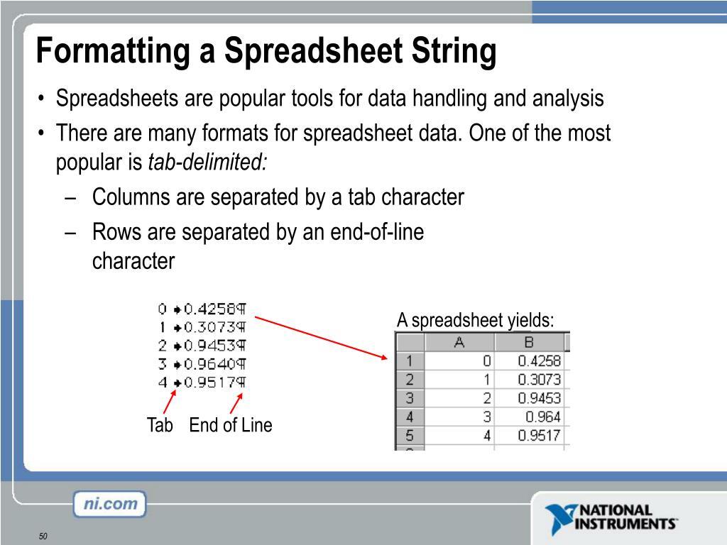 Formatting a Spreadsheet String