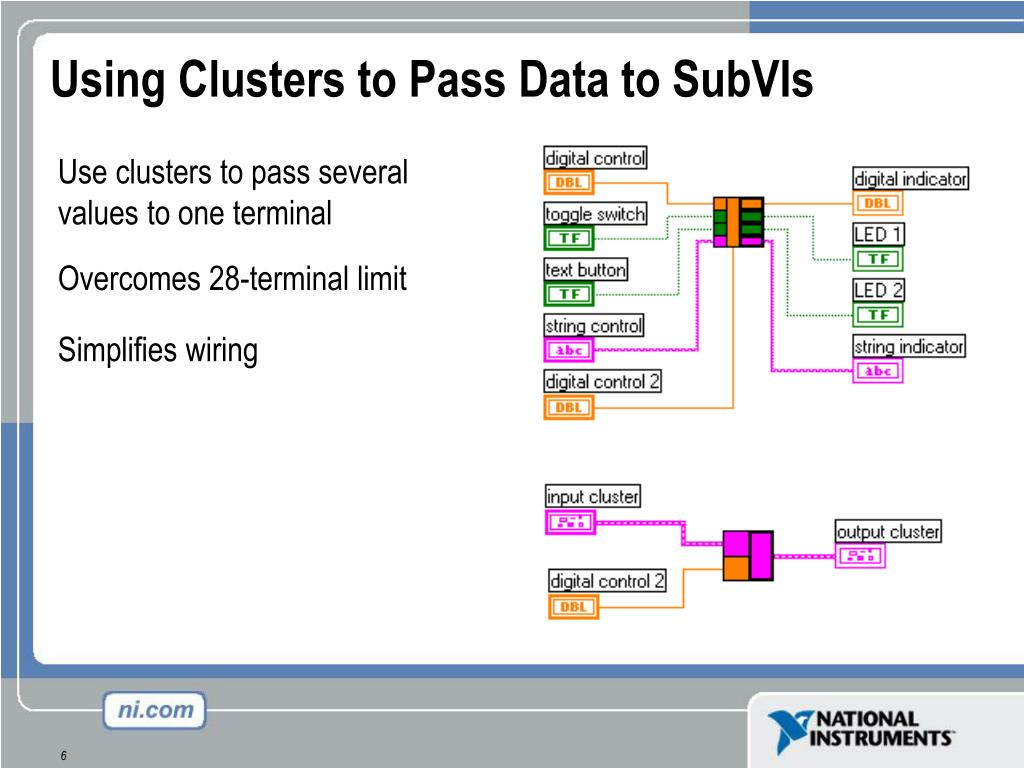 Using Clusters to Pass Data to SubVIs