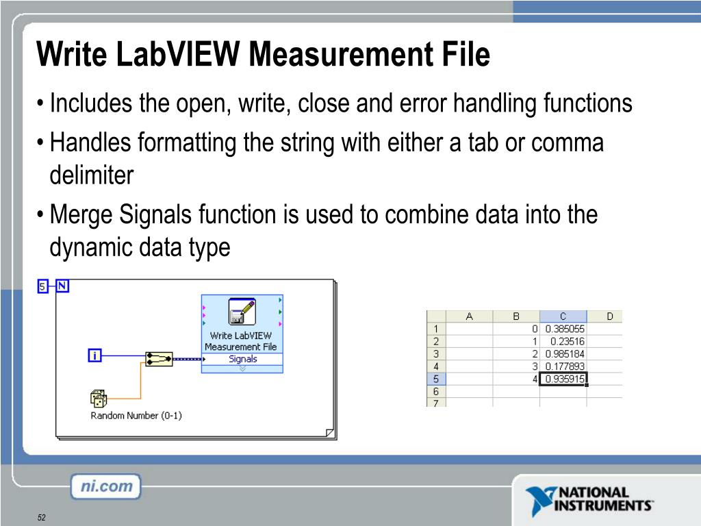 Write LabVIEW Measurement File