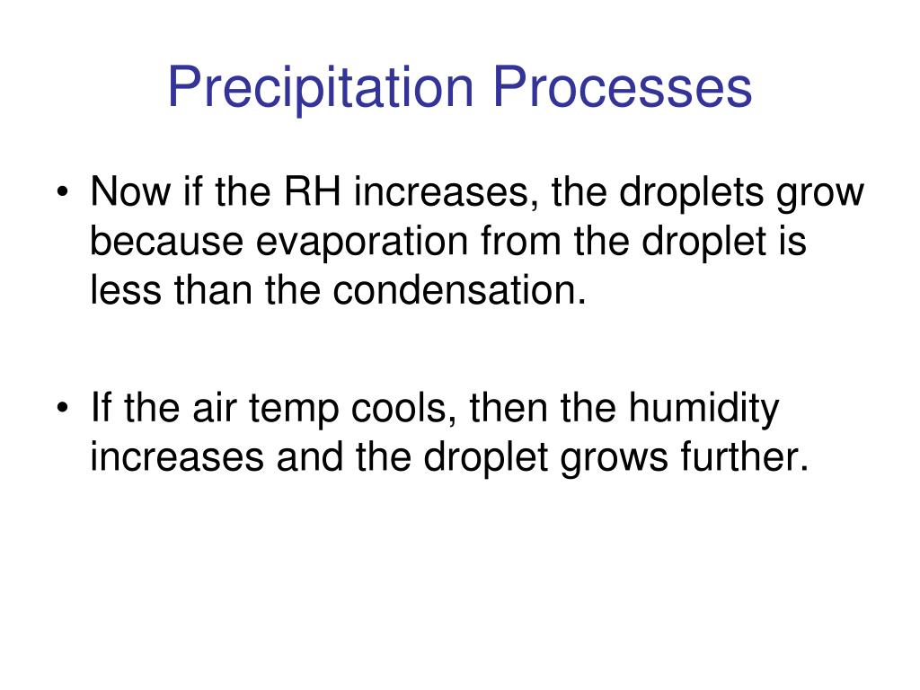 Precipitation Processes