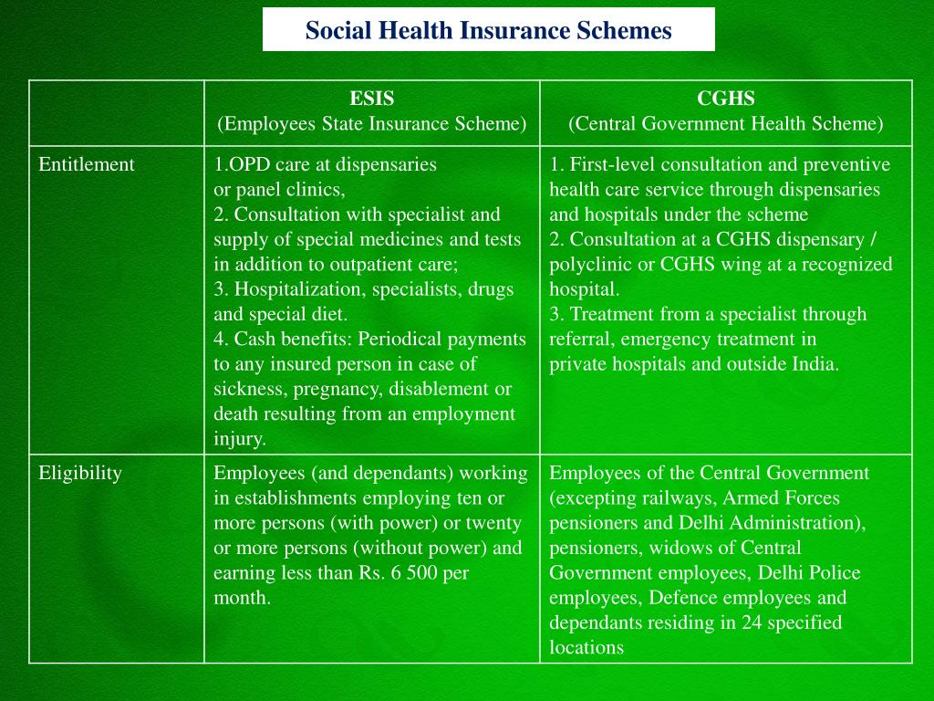 Social Health Insurance Schemes