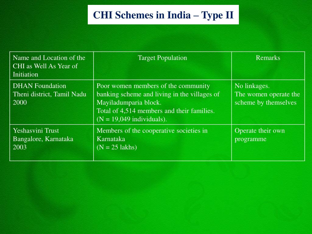 CHI Schemes in India – Type II