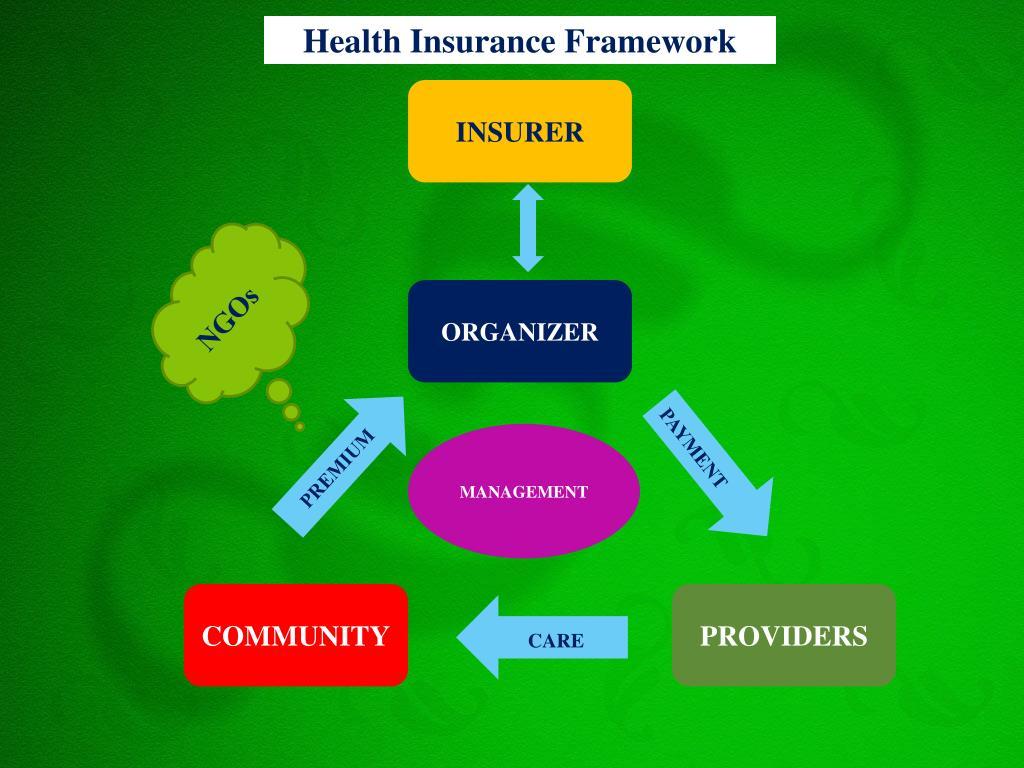 Health Insurance Framework