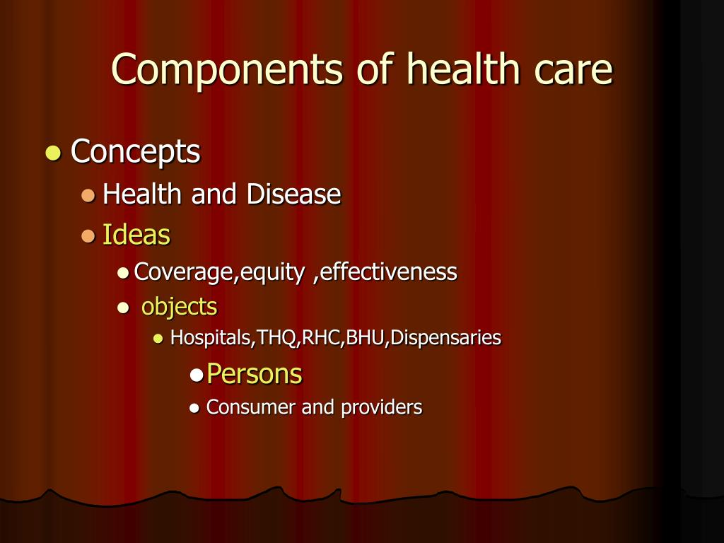 Components of health care