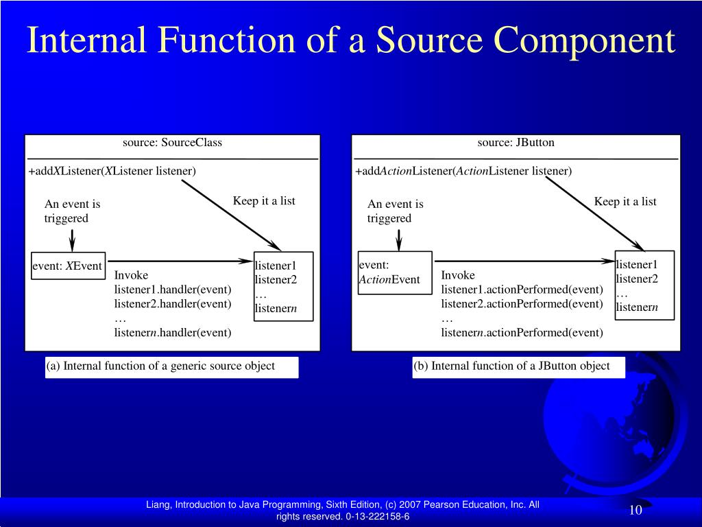Internal Function of a Source Component