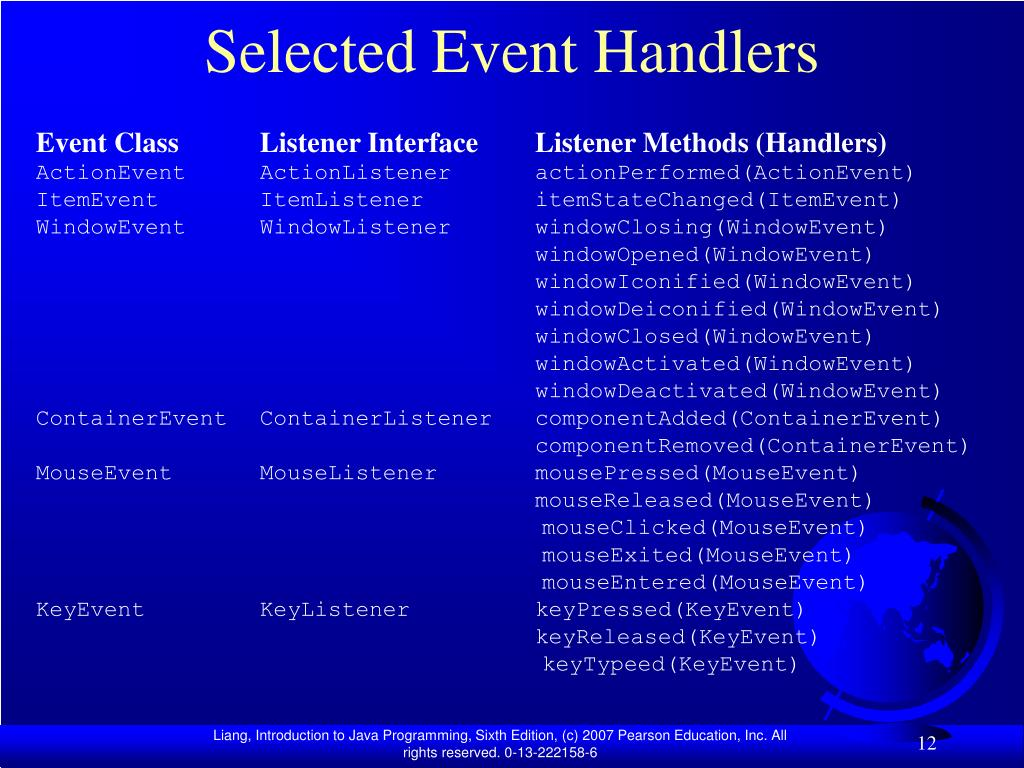 Selected Event Handlers