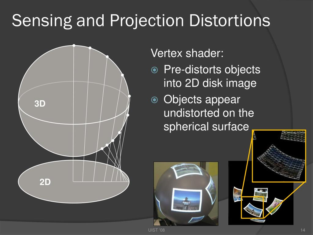 Sensing and Projection Distortions