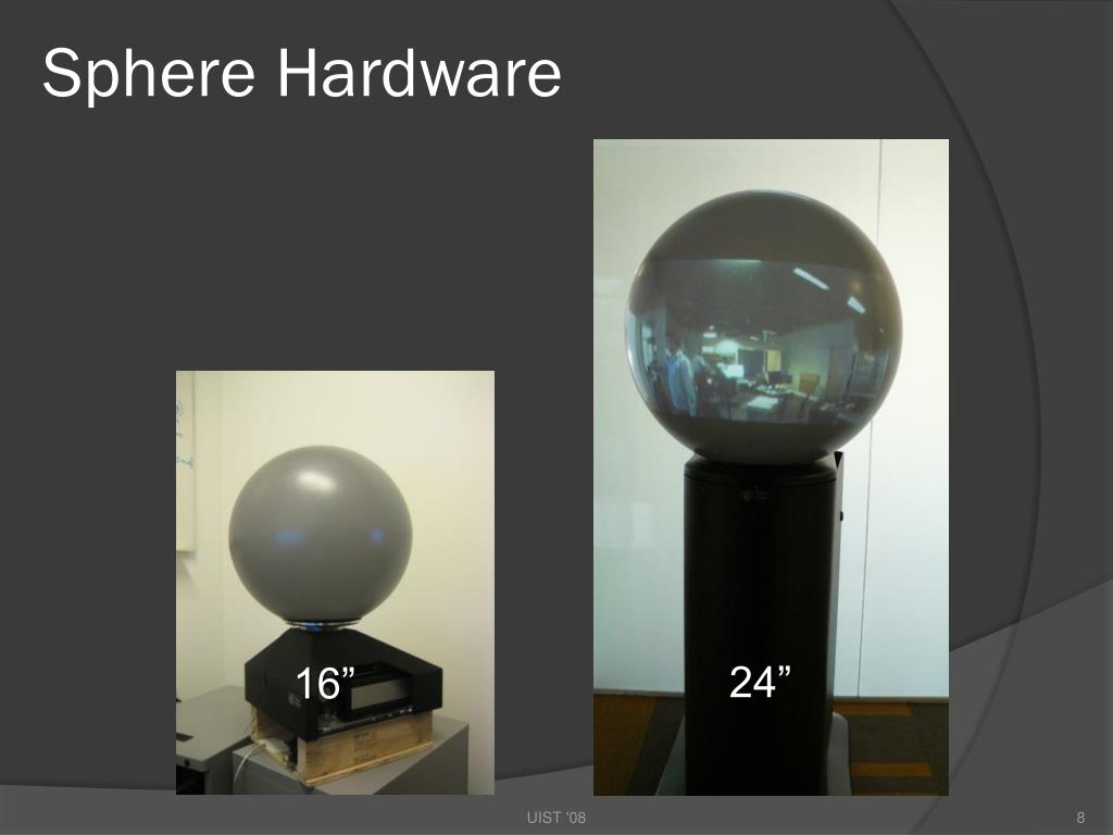 Sphere Hardware