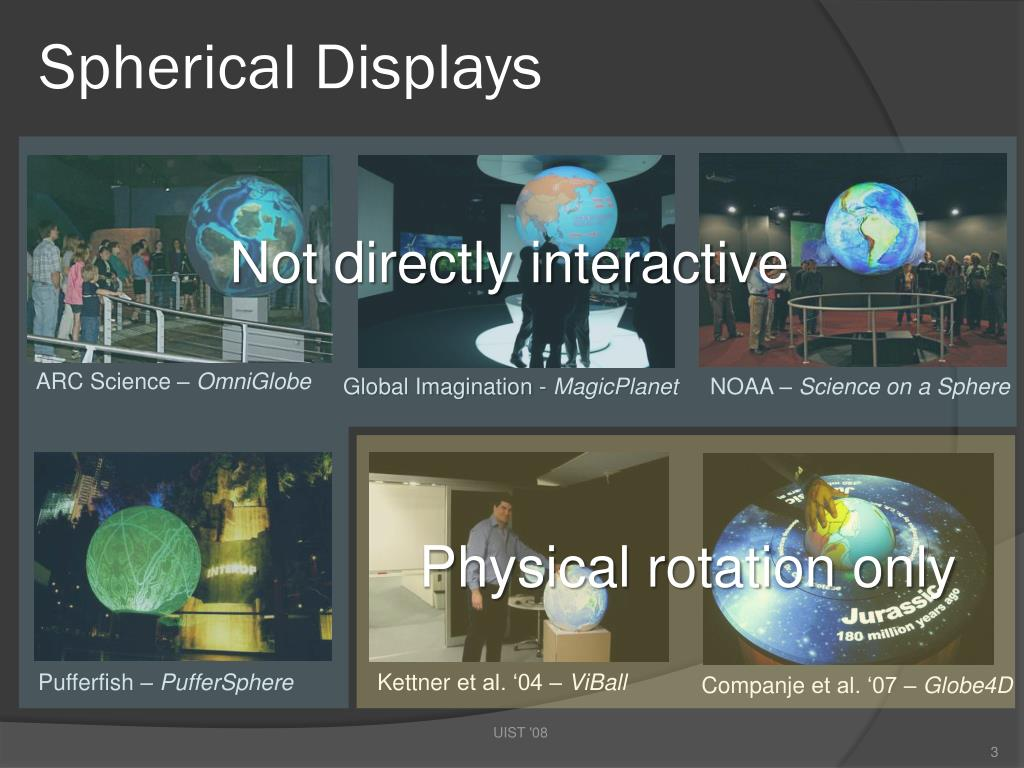 Spherical Displays