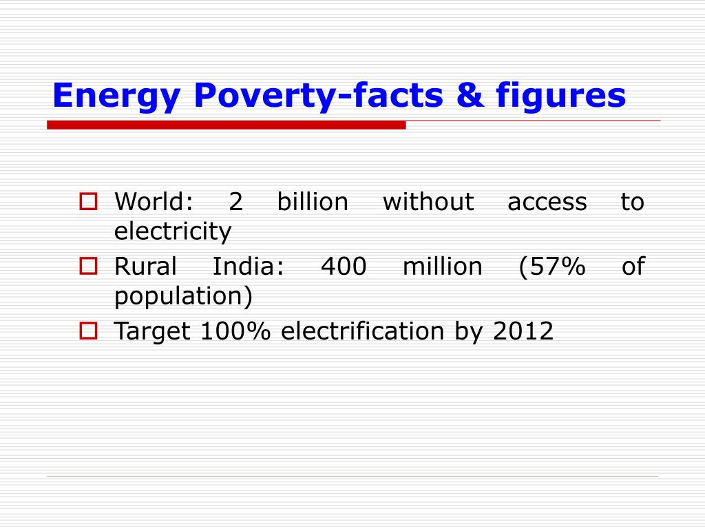 Energy Poverty-facts & figures