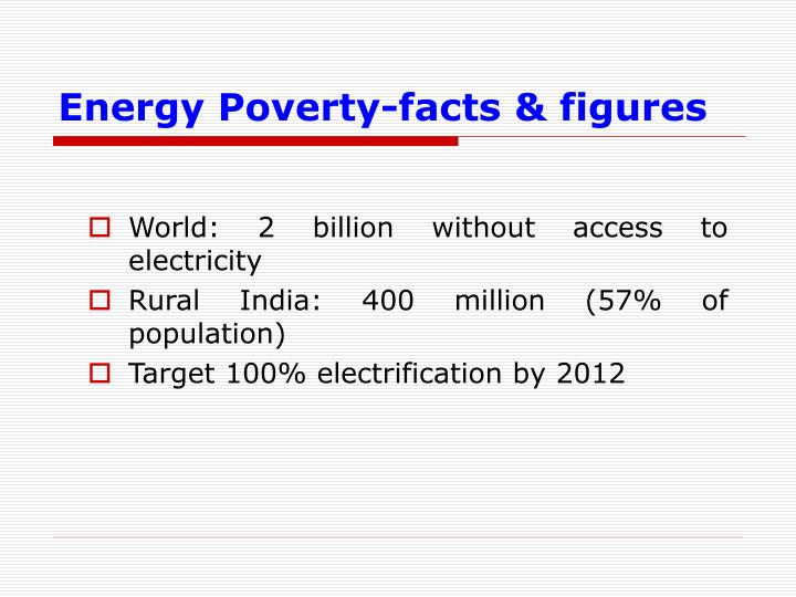 Energy poverty facts figures