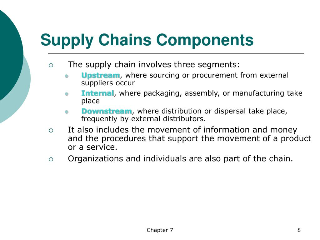 Supply Chains Components