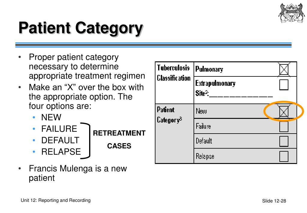 Patient Category