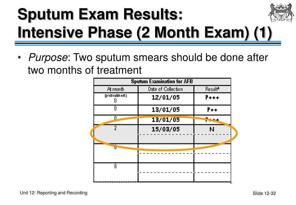 Sputum Exam Results: