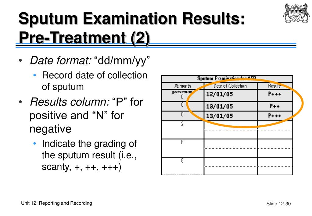Sputum Examination Results: