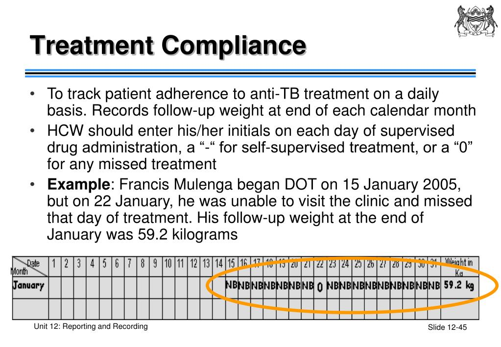 Treatment Compliance