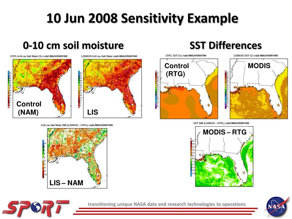 10 Jun 2008 Sensitivity Example