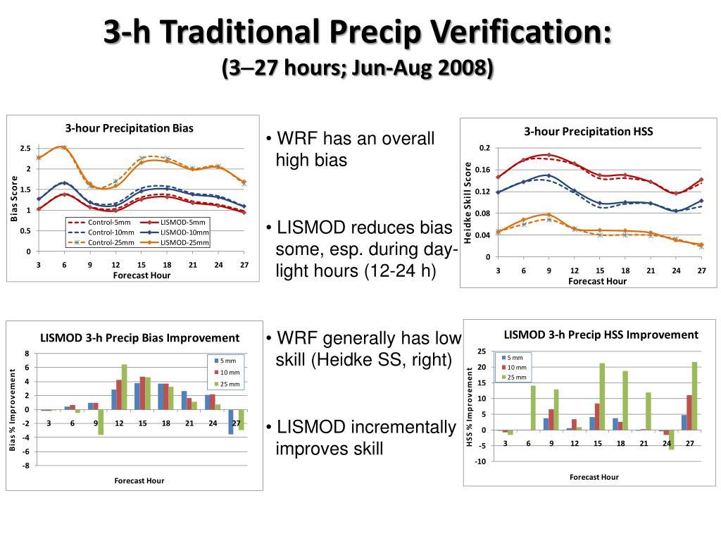 3-h Traditional Precip Verification: