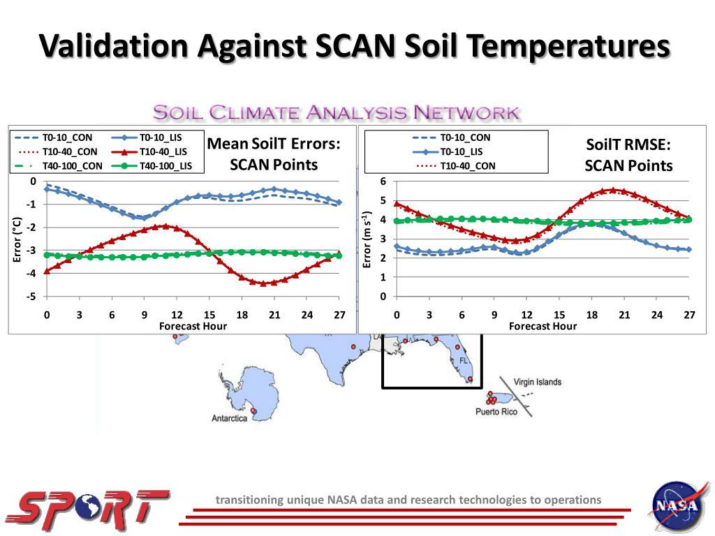 Validation Against SCAN Soil Temperatures