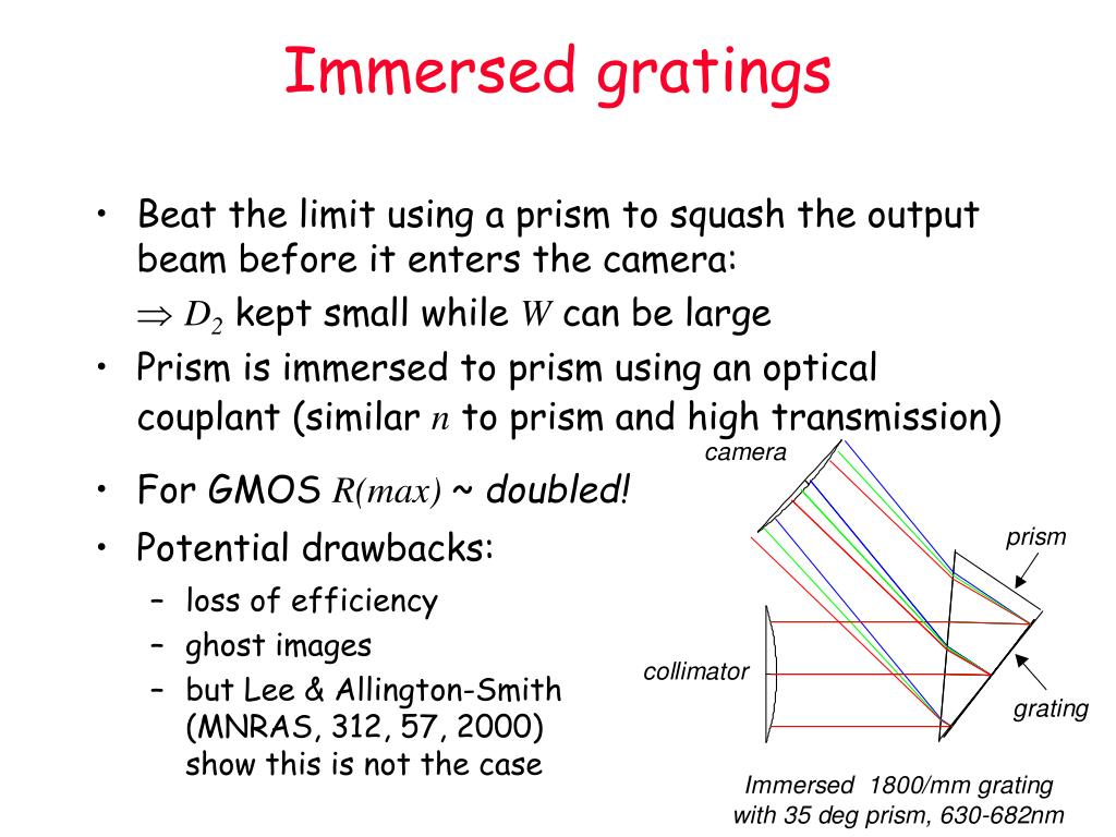 Immersed gratings